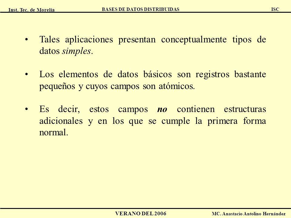 Inst. Tec. de Morelia ISC BASES DE DATOS DISTRIBUIDAS VERANO DEL 2006 MC. Anastacio Antolino Hernández Tales aplicaciones presentan conceptualmente ti