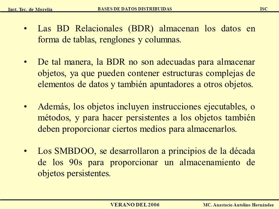 Inst. Tec. de Morelia ISC BASES DE DATOS DISTRIBUIDAS VERANO DEL 2006 MC. Anastacio Antolino Hernández Las BD Relacionales (BDR) almacenan los datos e