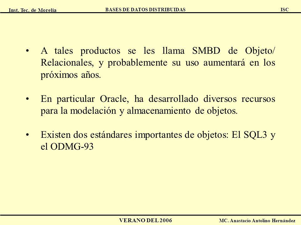 Inst. Tec. de Morelia ISC BASES DE DATOS DISTRIBUIDAS VERANO DEL 2006 MC. Anastacio Antolino Hernández A tales productos se les llama SMBD de Objeto/