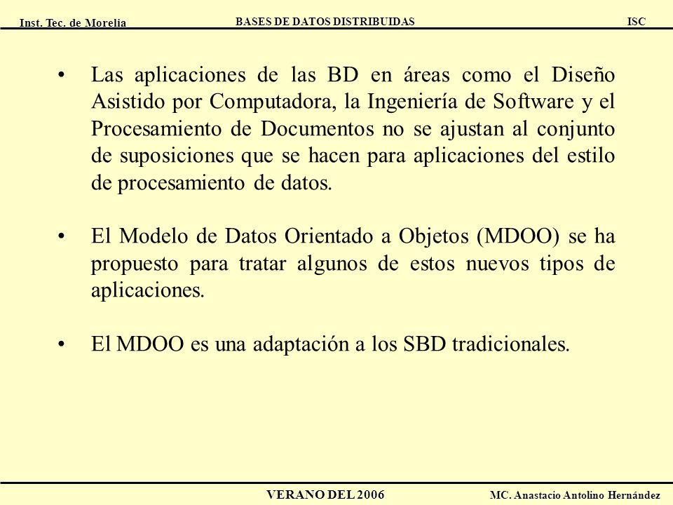 Inst. Tec. de Morelia ISC BASES DE DATOS DISTRIBUIDAS VERANO DEL 2006 MC. Anastacio Antolino Hernández Las aplicaciones de las BD en áreas como el Dis