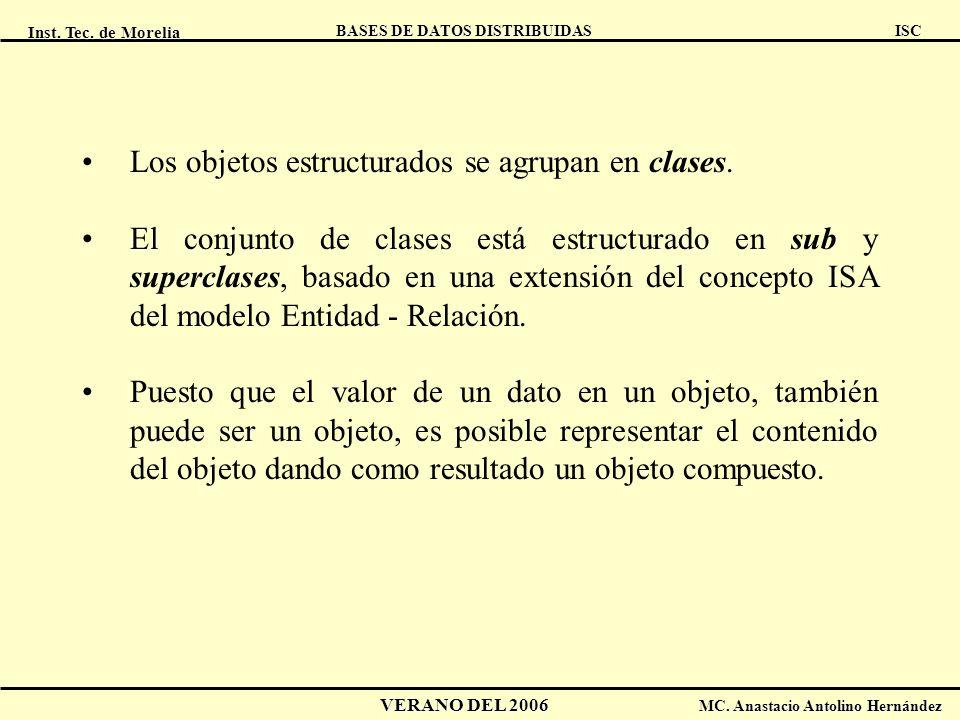 Inst. Tec. de Morelia ISC BASES DE DATOS DISTRIBUIDAS VERANO DEL 2006 MC. Anastacio Antolino Hernández Los objetos estructurados se agrupan en clases.