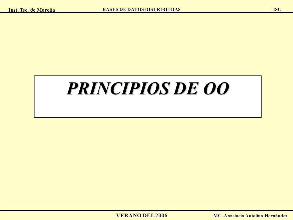 Inst. Tec. de Morelia ISC BASES DE DATOS DISTRIBUIDAS VERANO DEL 2006 MC. Anastacio Antolino Hernández PRINCIPIOS DE OO