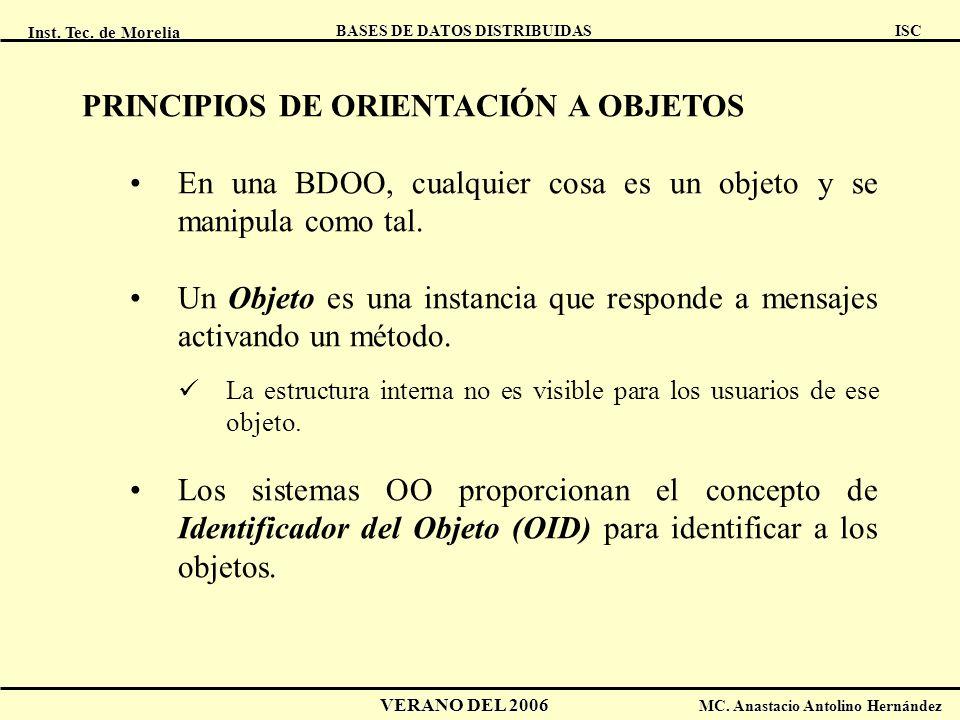 Inst. Tec. de Morelia ISC BASES DE DATOS DISTRIBUIDAS VERANO DEL 2006 MC. Anastacio Antolino Hernández PRINCIPIOS DE ORIENTACIÓN A OBJETOS En una BDOO