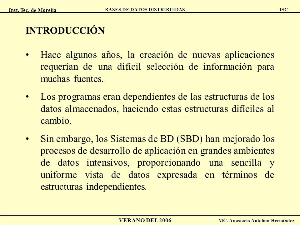 Inst. Tec. de Morelia ISC BASES DE DATOS DISTRIBUIDAS VERANO DEL 2006 MC. Anastacio Antolino Hernández INTRODUCCIÓN Hace algunos años, la creación de