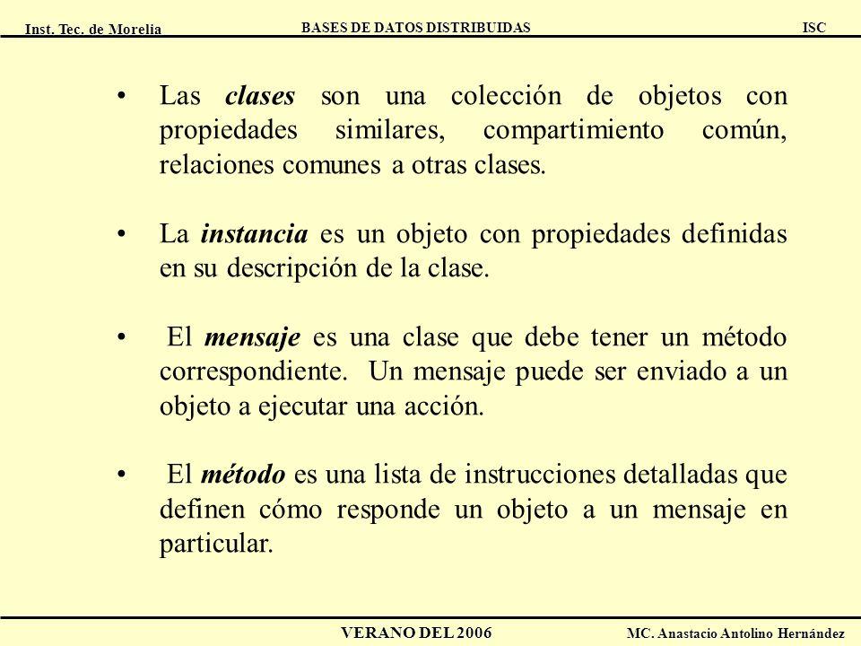 Inst. Tec. de Morelia ISC BASES DE DATOS DISTRIBUIDAS VERANO DEL 2006 MC. Anastacio Antolino Hernández Las clases son una colección de objetos con pro