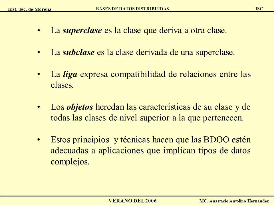 Inst. Tec. de Morelia ISC BASES DE DATOS DISTRIBUIDAS VERANO DEL 2006 MC. Anastacio Antolino Hernández La superclase es la clase que deriva a otra cla
