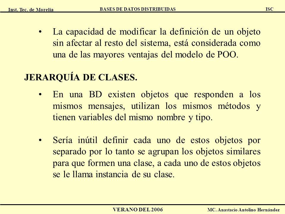 Inst. Tec. de Morelia ISC BASES DE DATOS DISTRIBUIDAS VERANO DEL 2006 MC. Anastacio Antolino Hernández La capacidad de modificar la definición de un o
