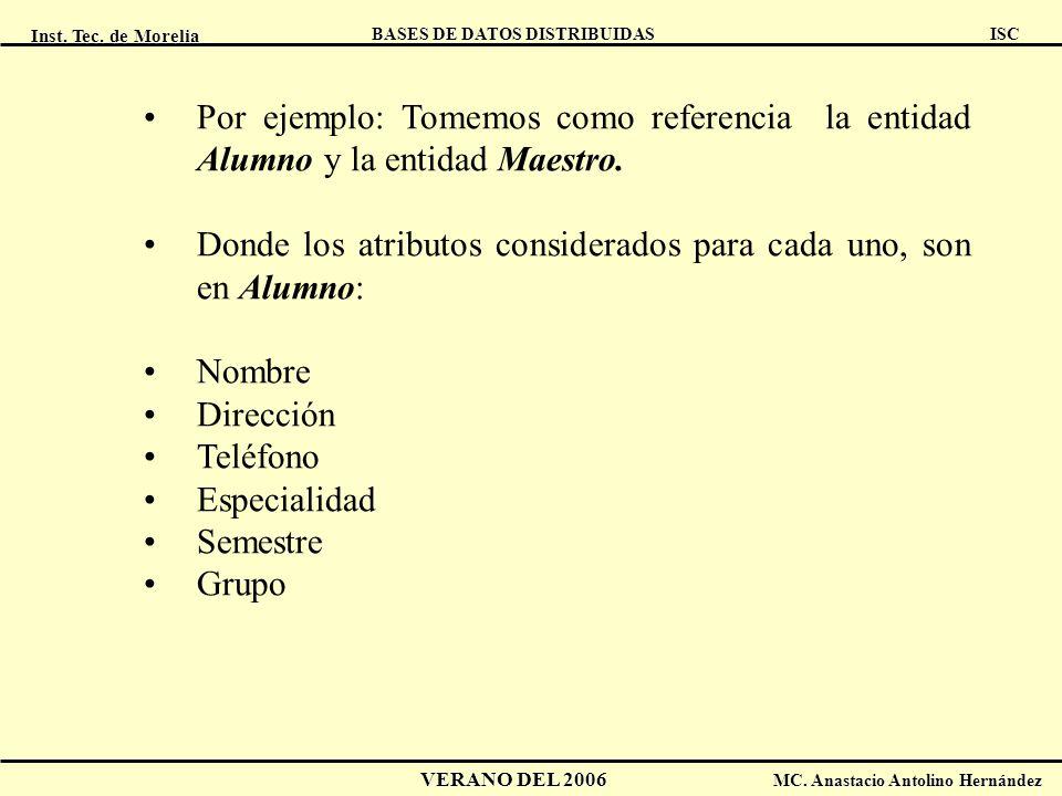 Inst. Tec. de Morelia ISC BASES DE DATOS DISTRIBUIDAS VERANO DEL 2006 MC. Anastacio Antolino Hernández Por ejemplo: Tomemos como referencia la entidad