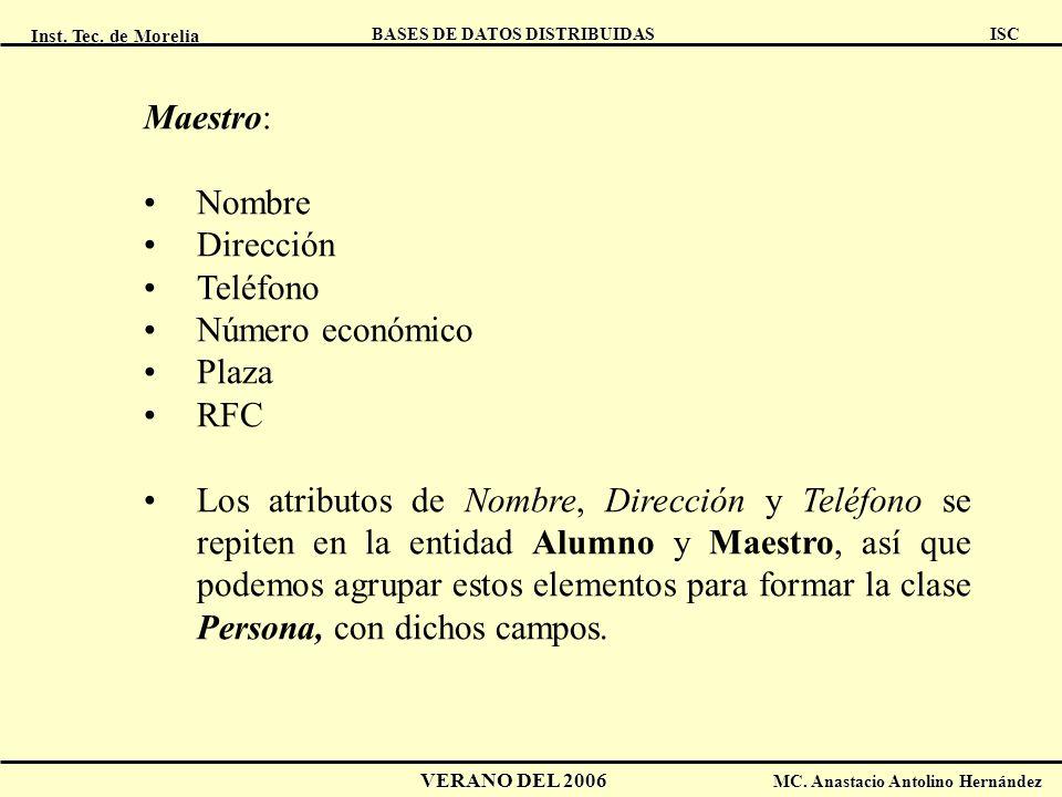 Inst. Tec. de Morelia ISC BASES DE DATOS DISTRIBUIDAS VERANO DEL 2006 MC. Anastacio Antolino Hernández Maestro: Nombre Dirección Teléfono Número econó