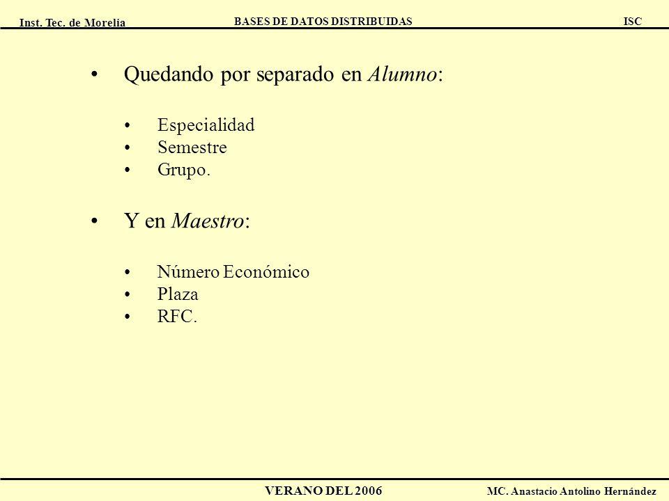 Inst. Tec. de Morelia ISC BASES DE DATOS DISTRIBUIDAS VERANO DEL 2006 MC. Anastacio Antolino Hernández Quedando por separado en Alumno: Especialidad S