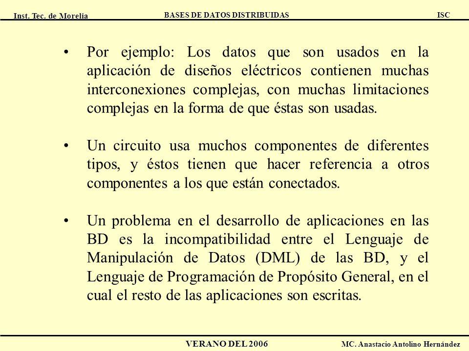 Inst. Tec. de Morelia ISC BASES DE DATOS DISTRIBUIDAS VERANO DEL 2006 MC. Anastacio Antolino Hernández Por ejemplo: Los datos que son usados en la apl