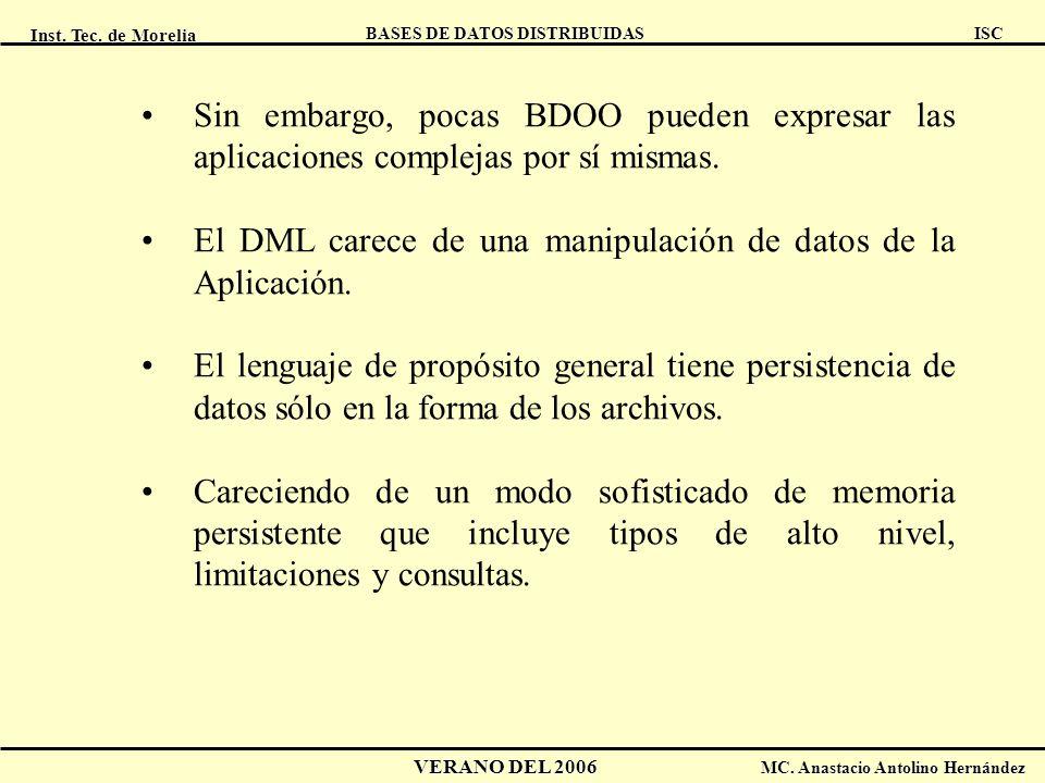 Inst. Tec. de Morelia ISC BASES DE DATOS DISTRIBUIDAS VERANO DEL 2006 MC. Anastacio Antolino Hernández Sin embargo, pocas BDOO pueden expresar las apl
