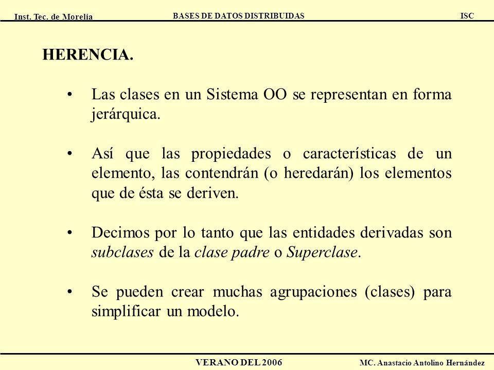 Inst. Tec. de Morelia ISC BASES DE DATOS DISTRIBUIDAS VERANO DEL 2006 MC. Anastacio Antolino Hernández HERENCIA. Las clases en un Sistema OO se repres