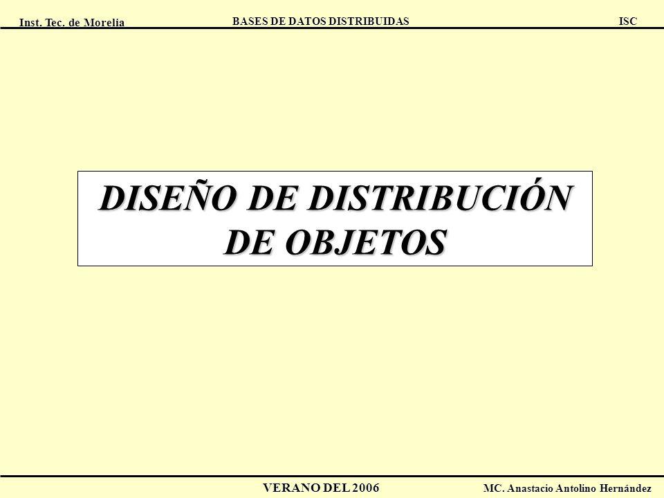 Inst. Tec. de Morelia ISC BASES DE DATOS DISTRIBUIDAS VERANO DEL 2006 MC. Anastacio Antolino Hernández DISEÑO DE DISTRIBUCIÓN DE OBJETOS