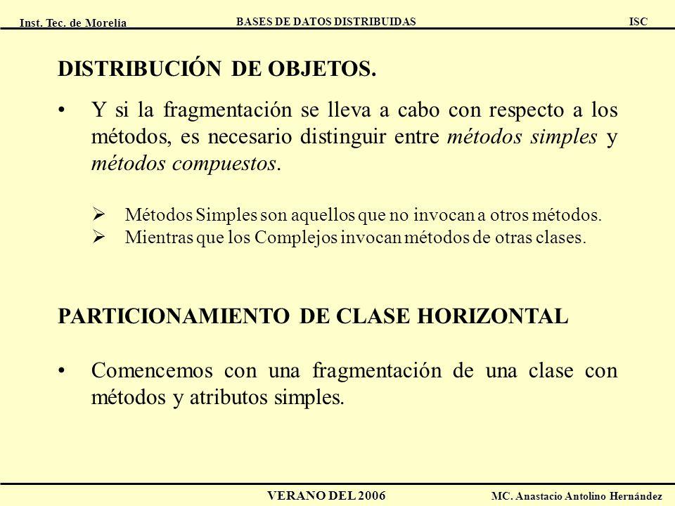 Inst. Tec. de Morelia ISC BASES DE DATOS DISTRIBUIDAS VERANO DEL 2006 MC. Anastacio Antolino Hernández DISTRIBUCIÓN DE OBJETOS. Y si la fragmentación