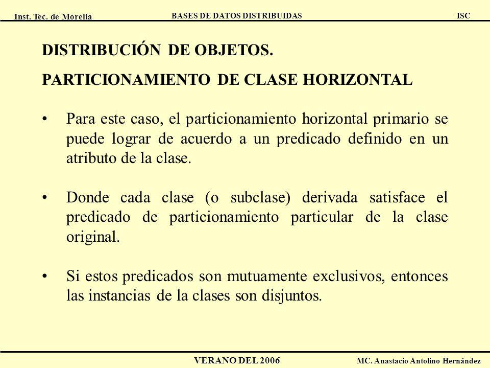 Inst. Tec. de Morelia ISC BASES DE DATOS DISTRIBUIDAS VERANO DEL 2006 MC. Anastacio Antolino Hernández DISTRIBUCIÓN DE OBJETOS. PARTICIONAMIENTO DE CL
