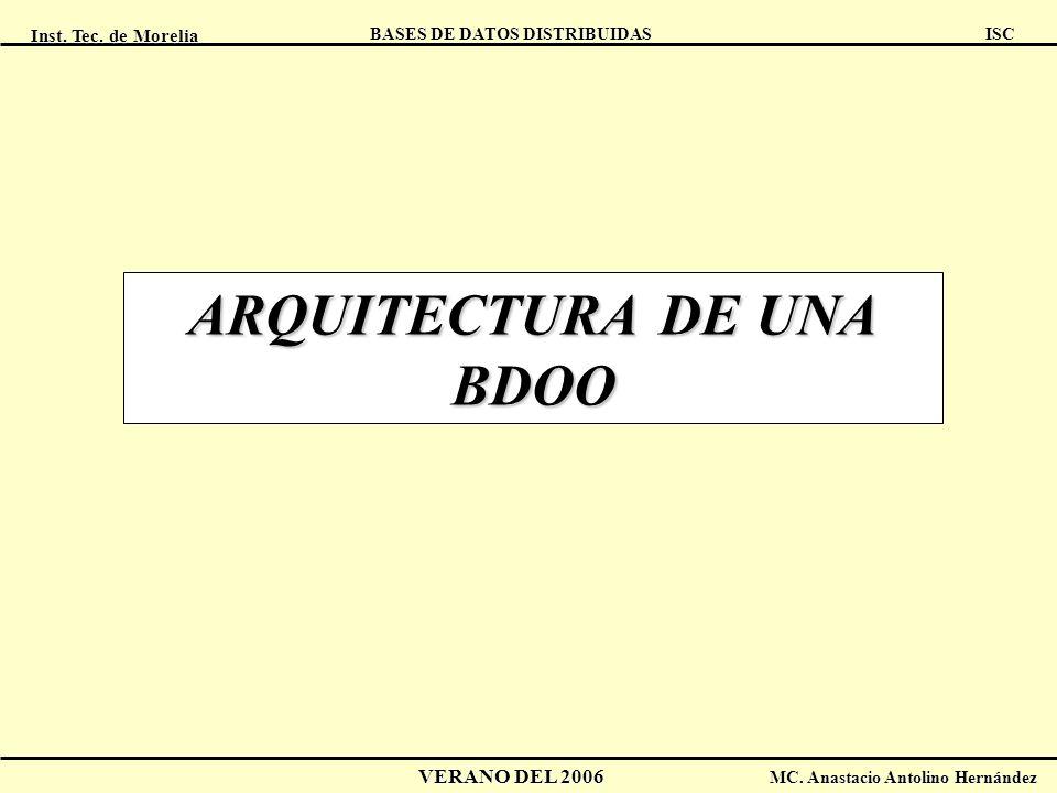 Inst. Tec. de Morelia ISC BASES DE DATOS DISTRIBUIDAS VERANO DEL 2006 MC. Anastacio Antolino Hernández ARQUITECTURA DE UNA BDOO