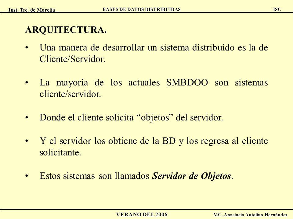 Inst. Tec. de Morelia ISC BASES DE DATOS DISTRIBUIDAS VERANO DEL 2006 MC. Anastacio Antolino Hernández ARQUITECTURA. Una manera de desarrollar un sist