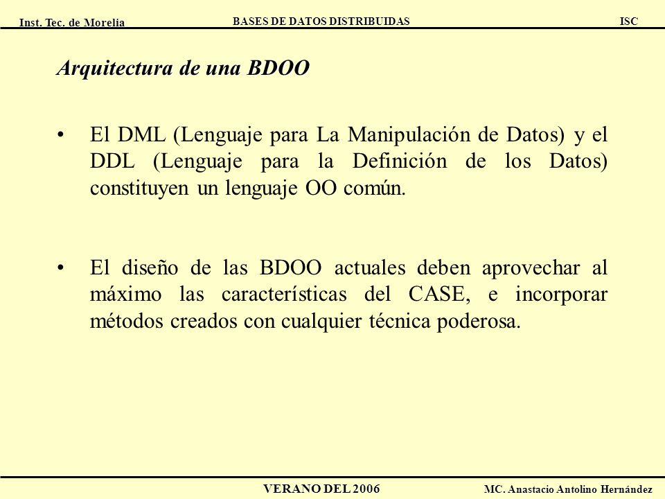 Inst. Tec. de Morelia ISC BASES DE DATOS DISTRIBUIDAS VERANO DEL 2006 MC. Anastacio Antolino Hernández Arquitectura de una BDOO El DML (Lenguaje para