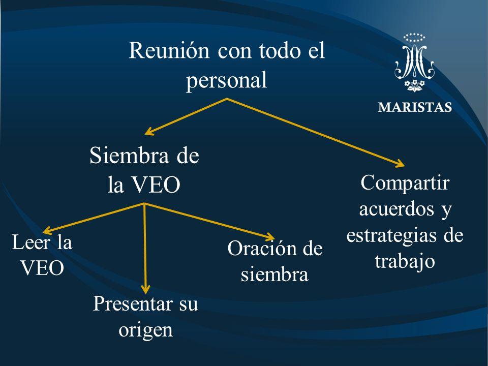 Siembra de la VEO Reunión con todo el personal Leer la VEO Oración de siembra Presentar su origen Compartir acuerdos y estrategias de trabajo