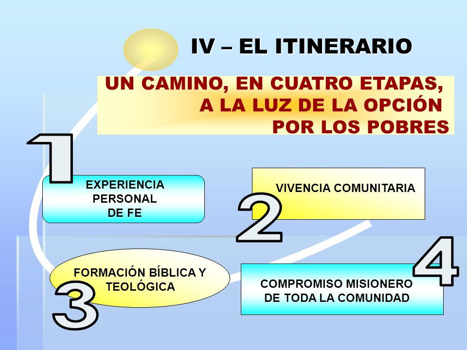 UN CAMINO, EN CUATRO ETAPAS, A LA LUZ DE LA OPCIÓN POR LOS POBRES EXPERIENCIA PERSONAL DE FE VIVENCIA COMUNITARIA FORMACIÓN BÍBLICA Y TEOLÓGICA COMPROMISO MISIONERO DE TODA LA COMUNIDAD IV – EL ITINERARIO
