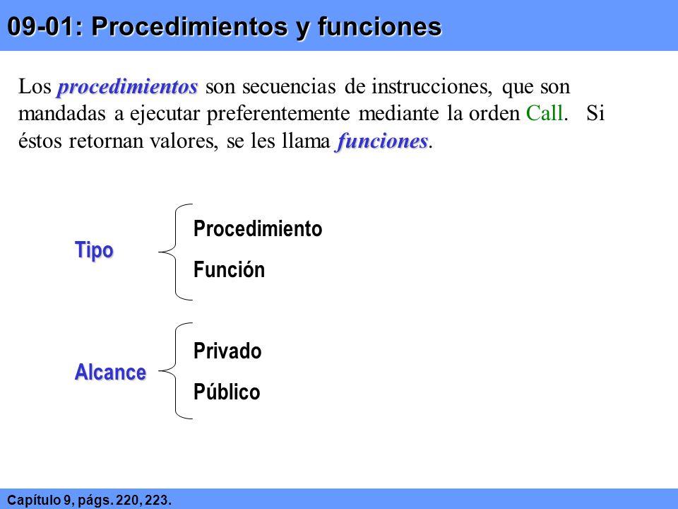 09-01: Procedimientos y funciones Capítulo 9, págs. 220, 223. procedimientos funciones Los procedimientos son secuencias de instrucciones, que son man