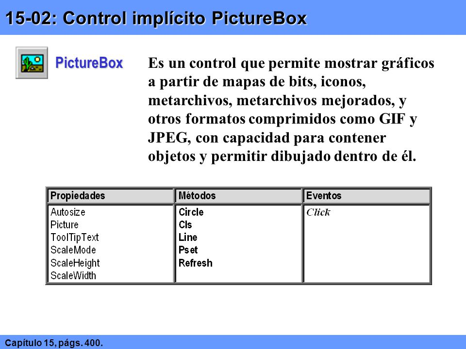 15-02: Control implícito PictureBox Capítulo 15, págs.