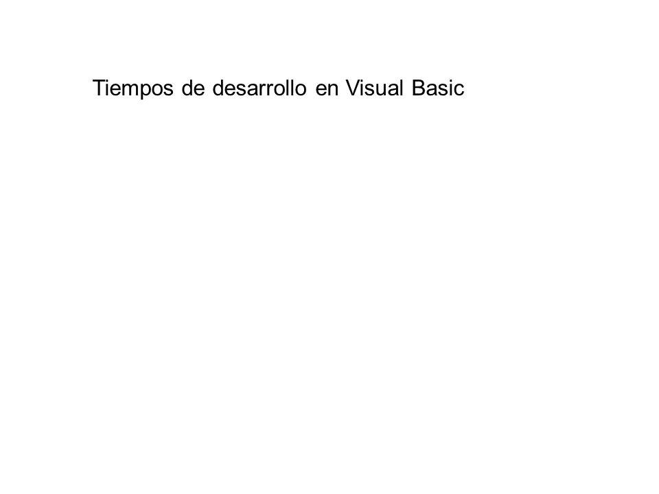 Tiempos de desarrollo en Visual Basic