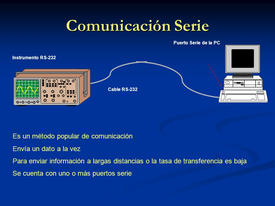 Comunicación Serie Instrumento RS-232 Cable RS-232 Puerto Serie de la PC Es un método popular de comunicación Envía un dato a la vez Para enviar información a largas distancias o la tasa de transferencia es baja Se cuenta con uno o más puertos serie