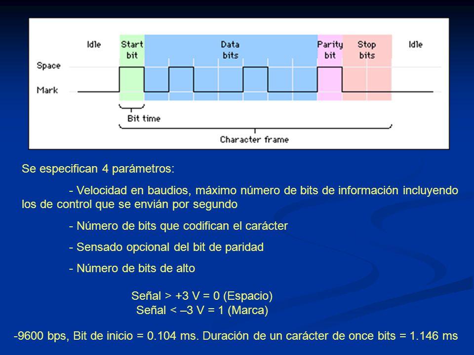 Se especifican 4 parámetros: - Velocidad en baudios, máximo número de bits de información incluyendo los de control que se envián por segundo - Número de bits que codifican el carácter - Sensado opcional del bit de paridad - Número de bits de alto Señal > +3 V = 0 (Espacio) Señal < –3 V = 1 (Marca) -9600 bps, Bit de inicio = 0.104 ms.