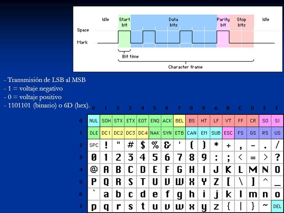 - Transmisión de LSB al MSB - 1 = voltaje negativo - 0 = voltaje positivo - 1101101 (binario) o 6D (hex).