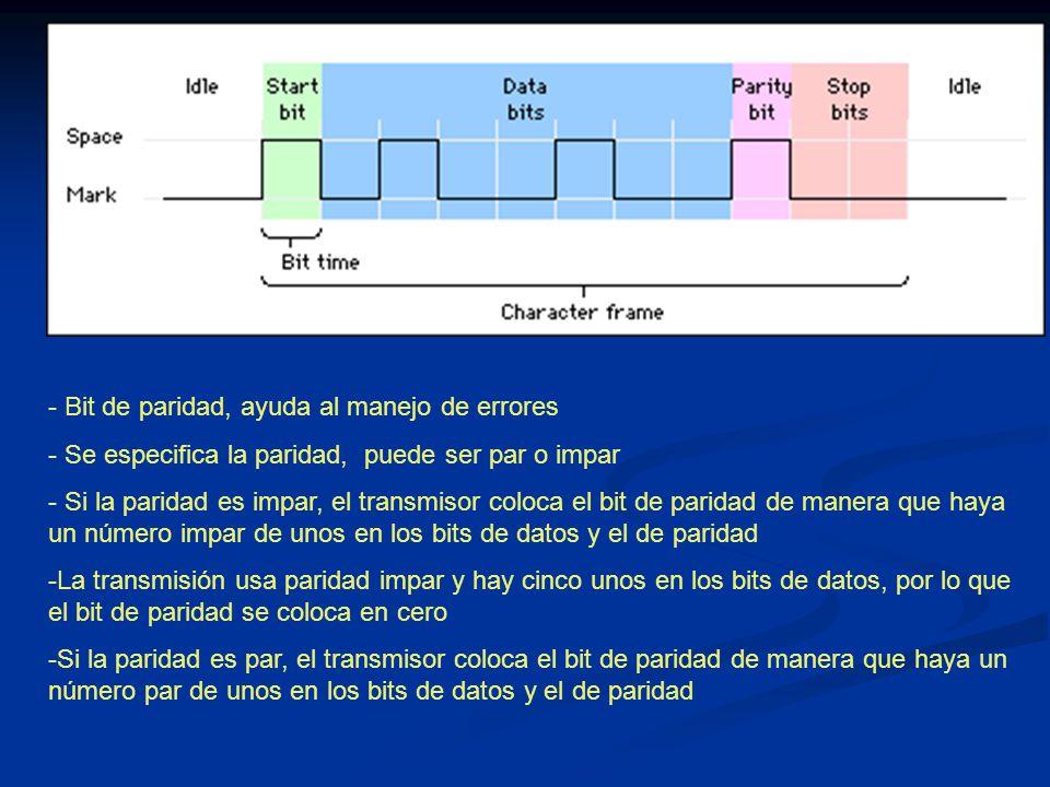 - Bit de paridad, ayuda al manejo de errores - Se especifica la paridad, puede ser par o impar - Si la paridad es impar, el transmisor coloca el bit de paridad de manera que haya un número impar de unos en los bits de datos y el de paridad -La transmisión usa paridad impar y hay cinco unos en los bits de datos, por lo que el bit de paridad se coloca en cero -Si la paridad es par, el transmisor coloca el bit de paridad de manera que haya un número par de unos en los bits de datos y el de paridad