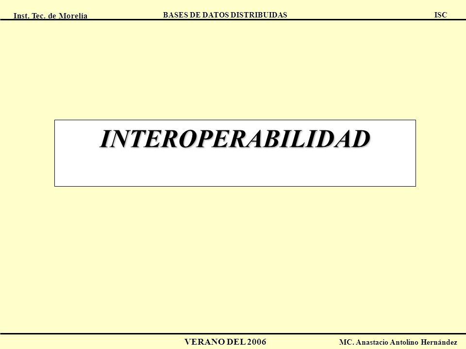 Inst. Tec. de Morelia ISC BASES DE DATOS DISTRIBUIDAS VERANO DEL 2006 MC. Anastacio Antolino Hernández INTEROPERABILIDAD
