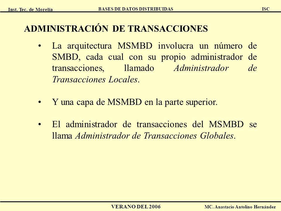 Inst. Tec. de Morelia ISC BASES DE DATOS DISTRIBUIDAS VERANO DEL 2006 MC. Anastacio Antolino Hernández ADMINISTRACIÓN DE TRANSACCIONES La arquitectura