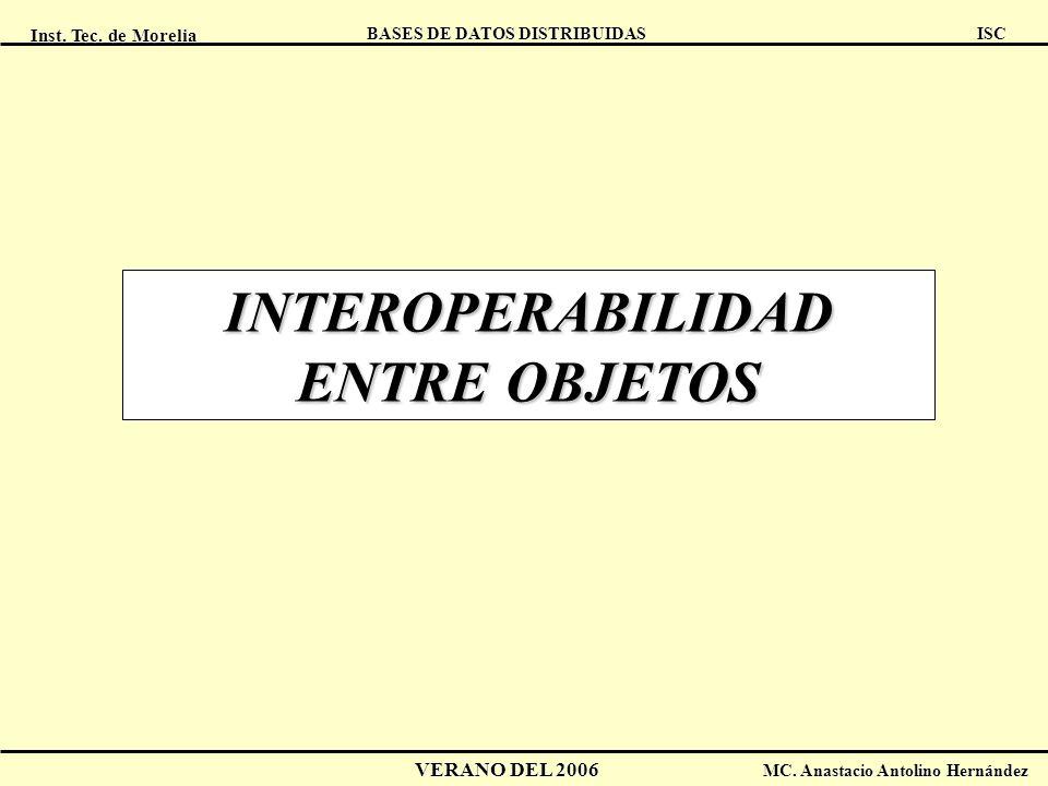 Inst. Tec. de Morelia ISC BASES DE DATOS DISTRIBUIDAS VERANO DEL 2006 MC. Anastacio Antolino Hernández INTEROPERABILIDAD ENTRE OBJETOS