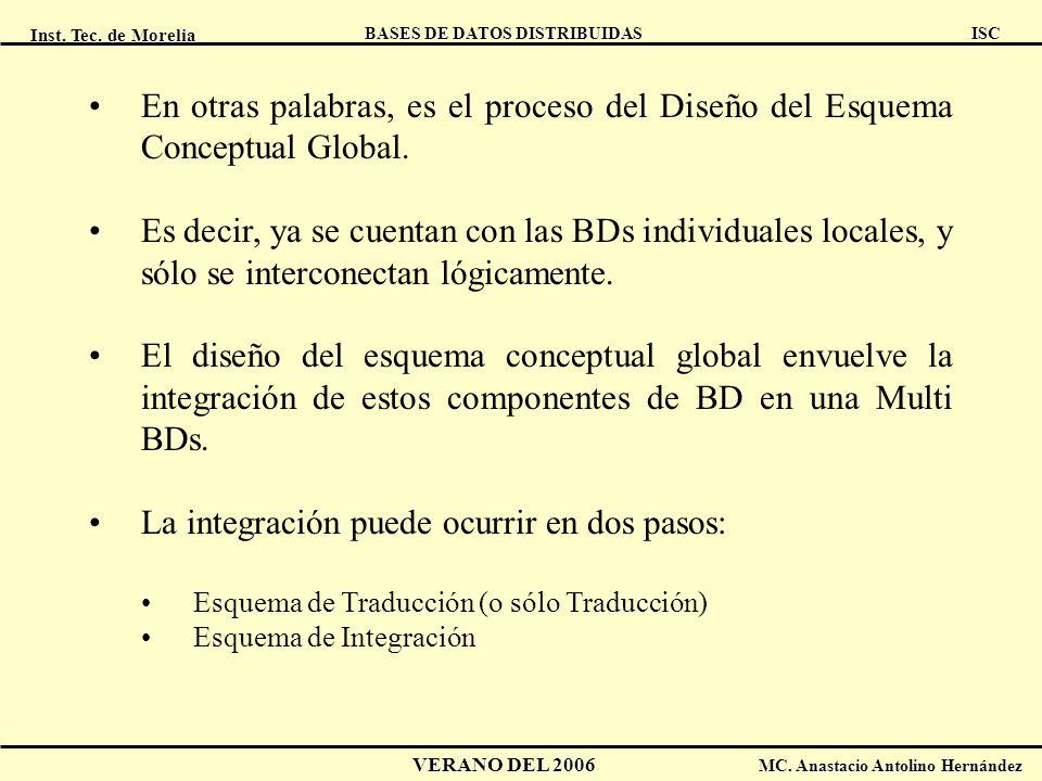 Inst. Tec. de Morelia ISC BASES DE DATOS DISTRIBUIDAS VERANO DEL 2006 MC. Anastacio Antolino Hernández En otras palabras, es el proceso del Diseño del