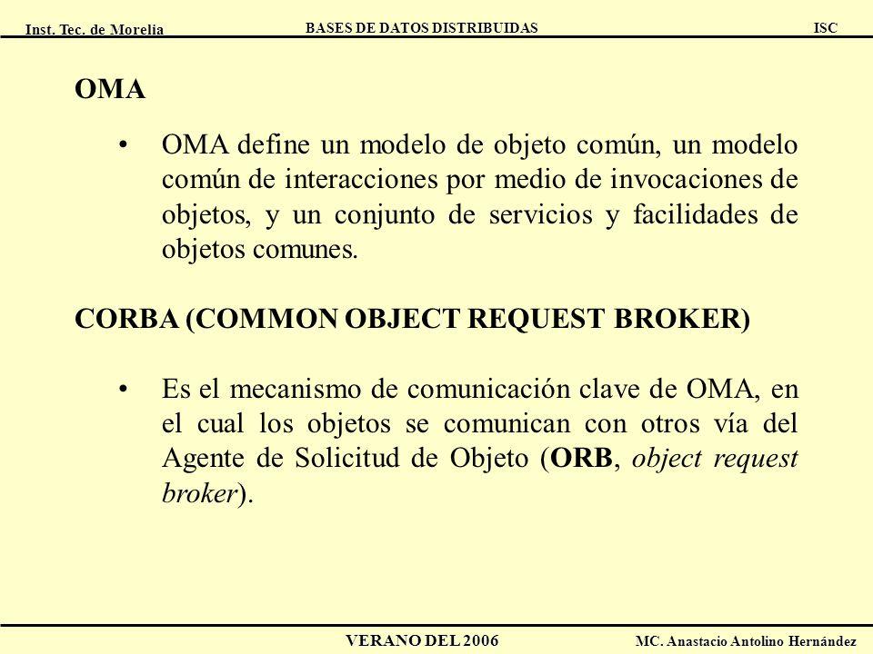 Inst. Tec. de Morelia ISC BASES DE DATOS DISTRIBUIDAS VERANO DEL 2006 MC. Anastacio Antolino Hernández OMA OMA define un modelo de objeto común, un mo