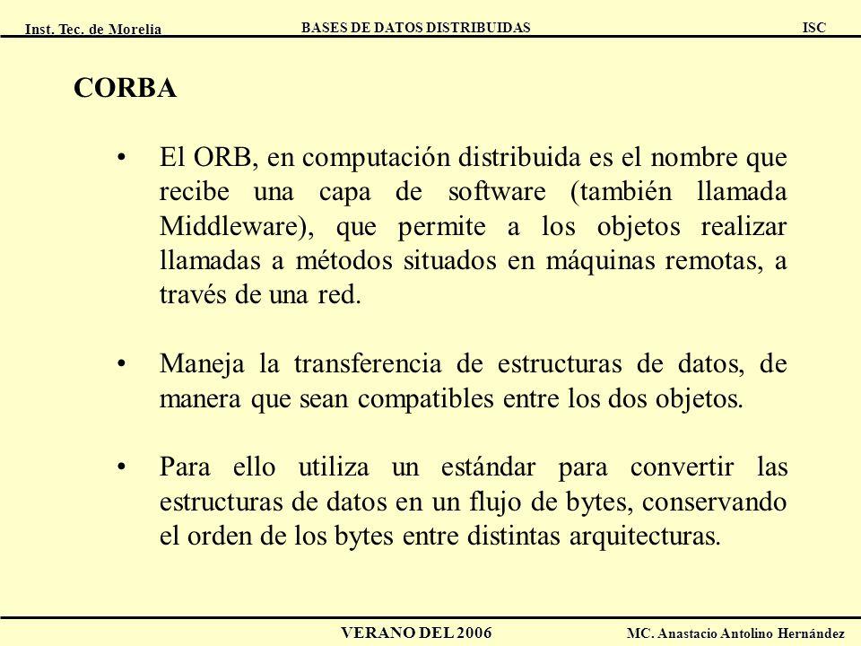 Inst. Tec. de Morelia ISC BASES DE DATOS DISTRIBUIDAS VERANO DEL 2006 MC. Anastacio Antolino Hernández CORBA El ORB, en computación distribuida es el