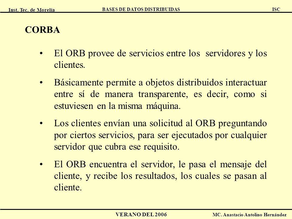 Inst. Tec. de Morelia ISC BASES DE DATOS DISTRIBUIDAS VERANO DEL 2006 MC. Anastacio Antolino Hernández CORBA El ORB provee de servicios entre los serv