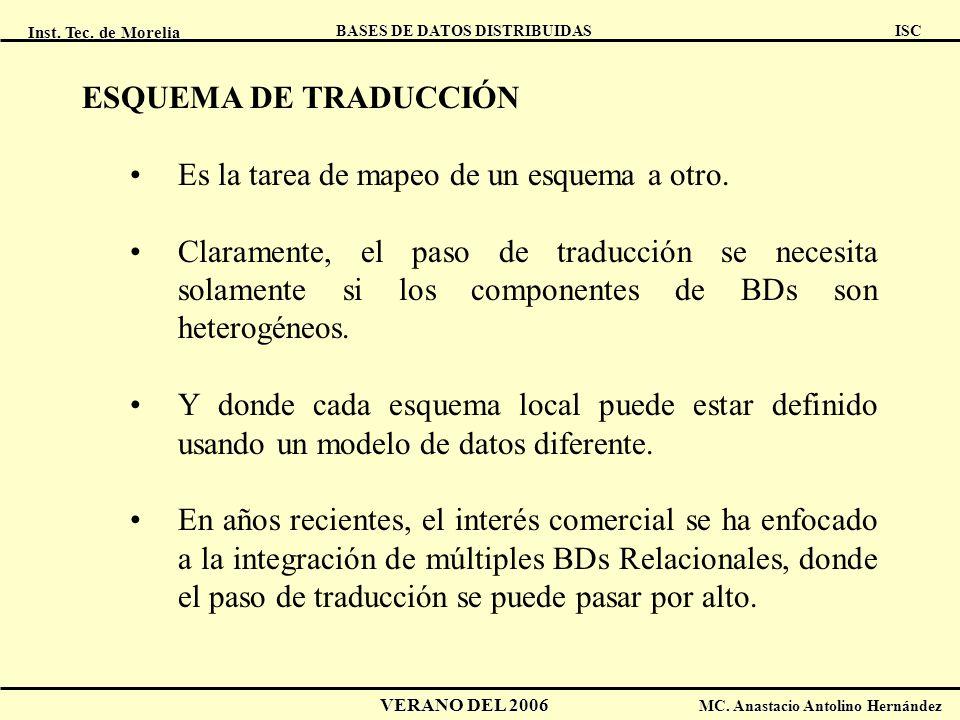 Inst.Tec. de Morelia ISC BASES DE DATOS DISTRIBUIDAS VERANO DEL 2006 MC.