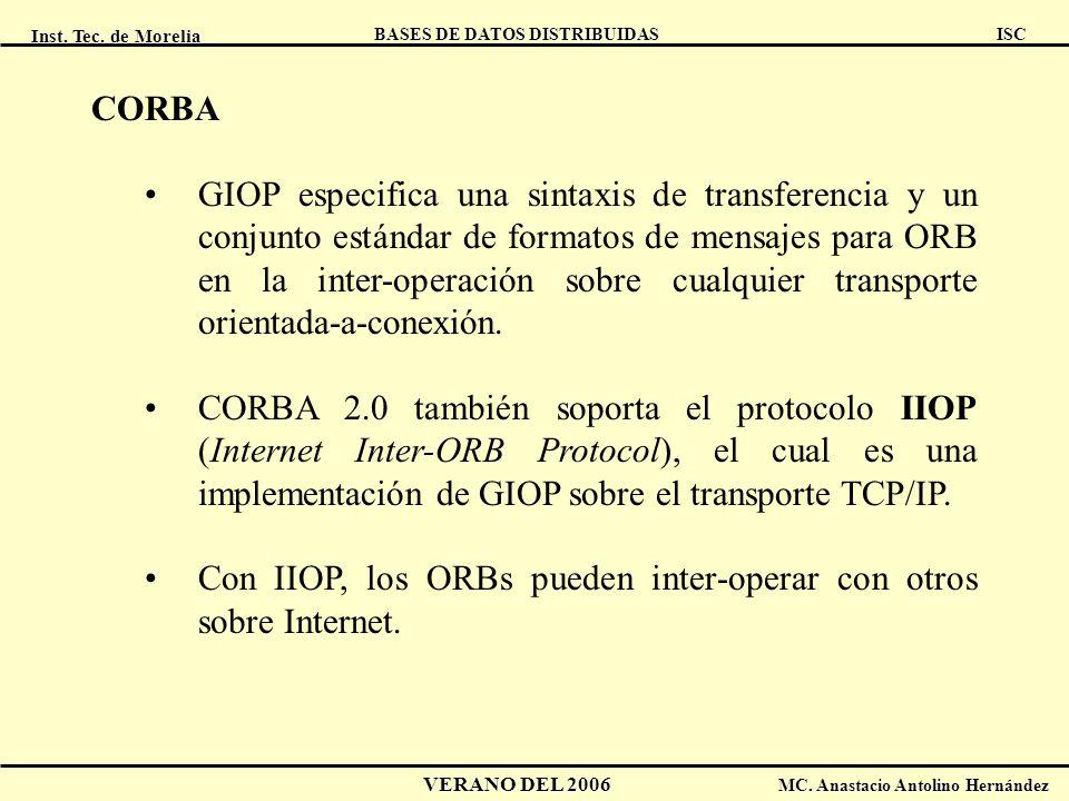 Inst. Tec. de Morelia ISC BASES DE DATOS DISTRIBUIDAS VERANO DEL 2006 MC. Anastacio Antolino Hernández CORBA GIOP especifica una sintaxis de transfere