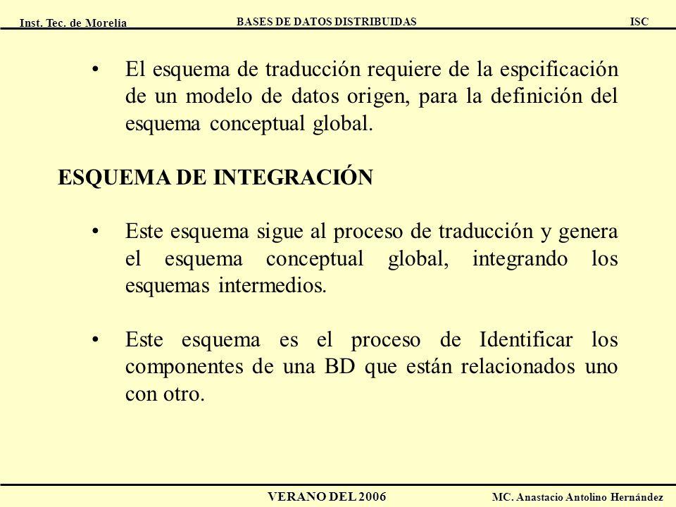 Inst. Tec. de Morelia ISC BASES DE DATOS DISTRIBUIDAS VERANO DEL 2006 MC. Anastacio Antolino Hernández El esquema de traducción requiere de la espcifi