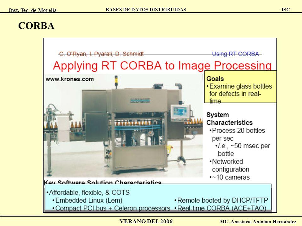 Inst. Tec. de Morelia ISC BASES DE DATOS DISTRIBUIDAS VERANO DEL 2006 MC. Anastacio Antolino Hernández CORBA