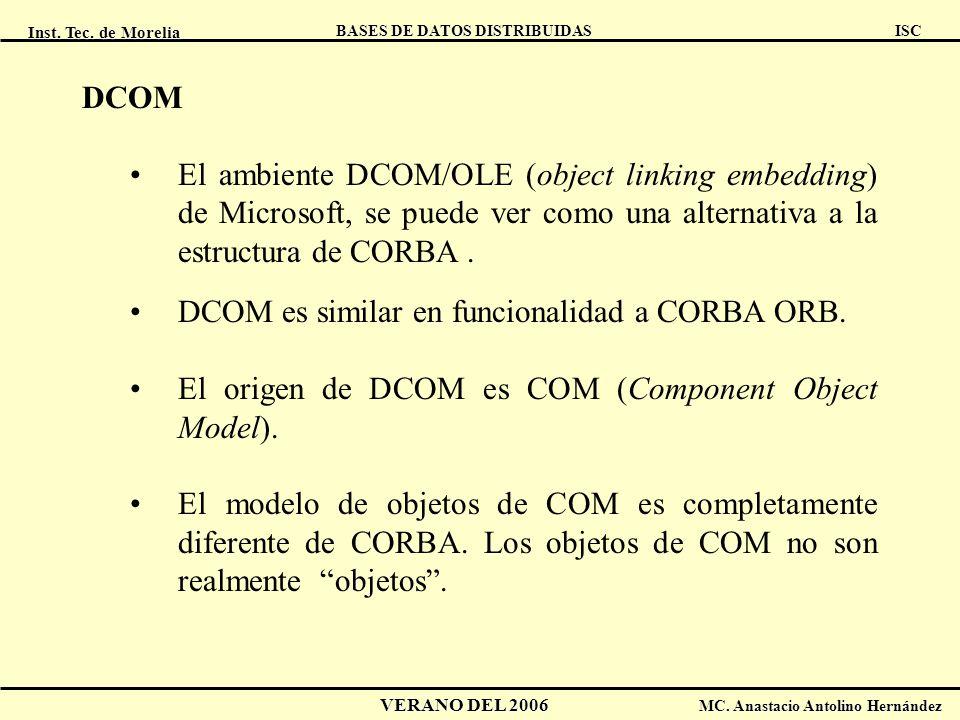 Inst. Tec. de Morelia ISC BASES DE DATOS DISTRIBUIDAS VERANO DEL 2006 MC. Anastacio Antolino Hernández DCOM El ambiente DCOM/OLE (object linking embed