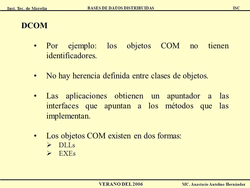 Inst. Tec. de Morelia ISC BASES DE DATOS DISTRIBUIDAS VERANO DEL 2006 MC. Anastacio Antolino Hernández DCOM Por ejemplo: los objetos COM no tienen ide