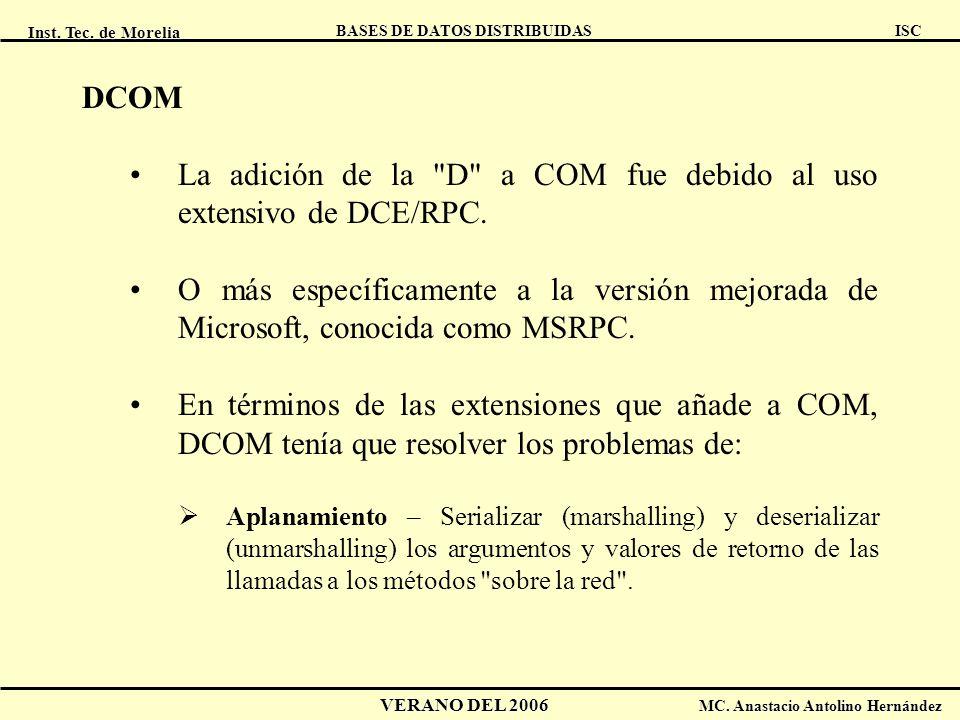 Inst. Tec. de Morelia ISC BASES DE DATOS DISTRIBUIDAS VERANO DEL 2006 MC. Anastacio Antolino Hernández DCOM La adición de la