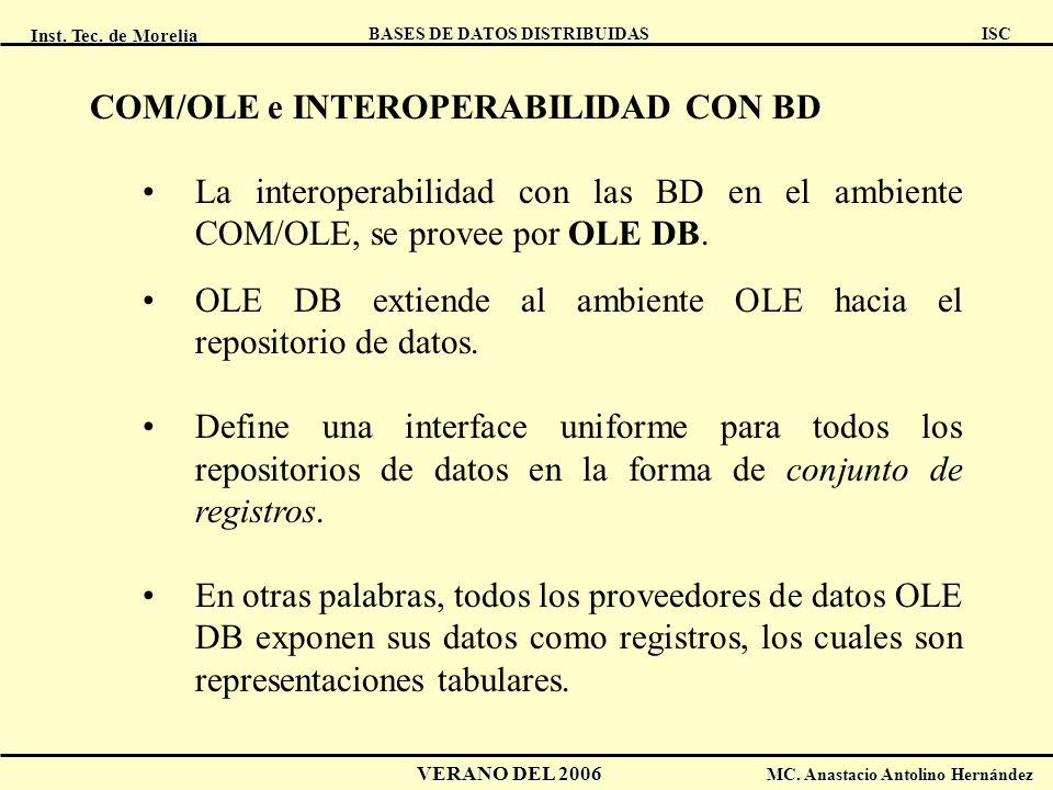 Inst. Tec. de Morelia ISC BASES DE DATOS DISTRIBUIDAS VERANO DEL 2006 MC. Anastacio Antolino Hernández COM/OLE e INTEROPERABILIDAD CON BD La interoper