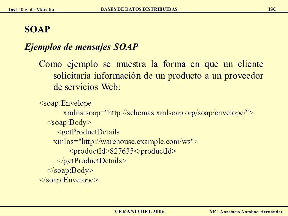 Inst. Tec. de Morelia ISC BASES DE DATOS DISTRIBUIDAS VERANO DEL 2006 MC. Anastacio Antolino Hernández SOAP Ejemplos de mensajes SOAP Como ejemplo se