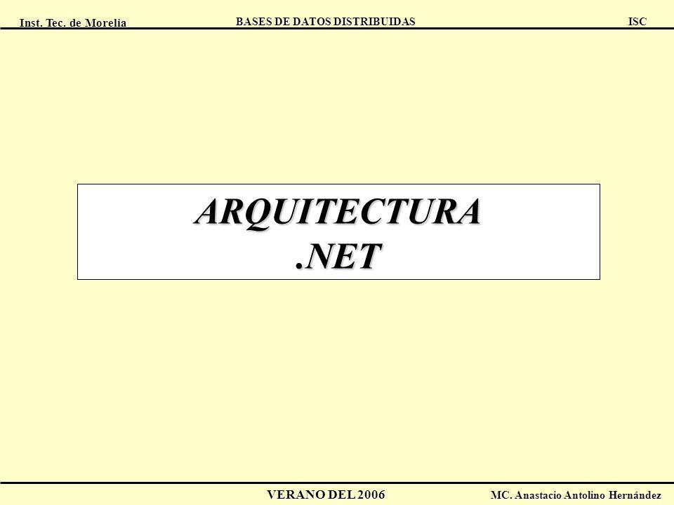 Inst. Tec. de Morelia ISC BASES DE DATOS DISTRIBUIDAS VERANO DEL 2006 MC. Anastacio Antolino Hernández ARQUITECTURA.NET