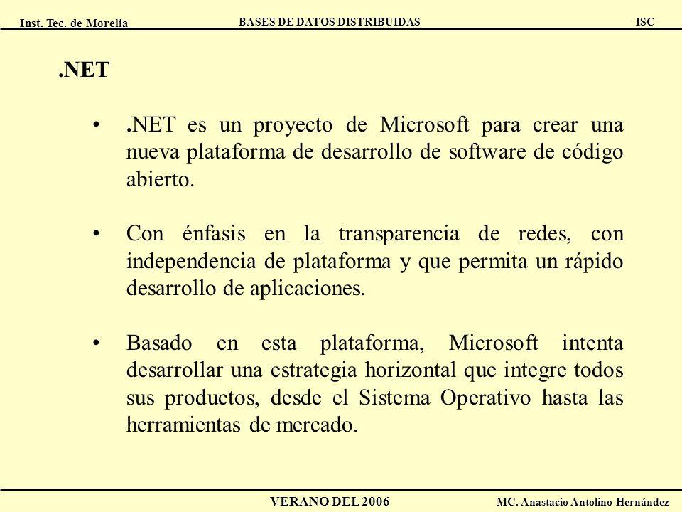 Inst. Tec. de Morelia ISC BASES DE DATOS DISTRIBUIDAS VERANO DEL 2006 MC. Anastacio Antolino Hernández.NET.NET es un proyecto de Microsoft para crear